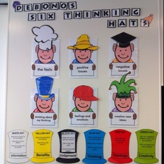 Although Having Laminated Hats Is A Good Visual For The Students Having Actual Hats Allows The Children To Physical Put On And Take Off The Thinking